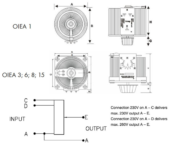 AUTO OIEA 230/0-260V autotransformator regulacyjny Breve